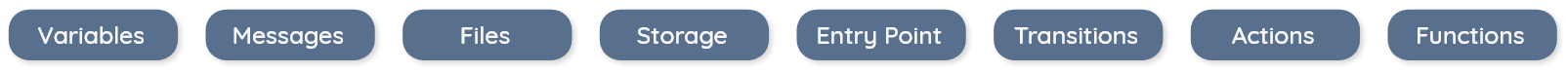 Twnel bot spec components